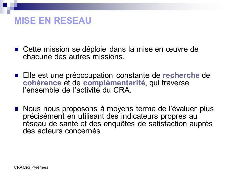 MISE EN RESEAU Cette mission se déploie dans la mise en œuvre de chacune des autres missions.