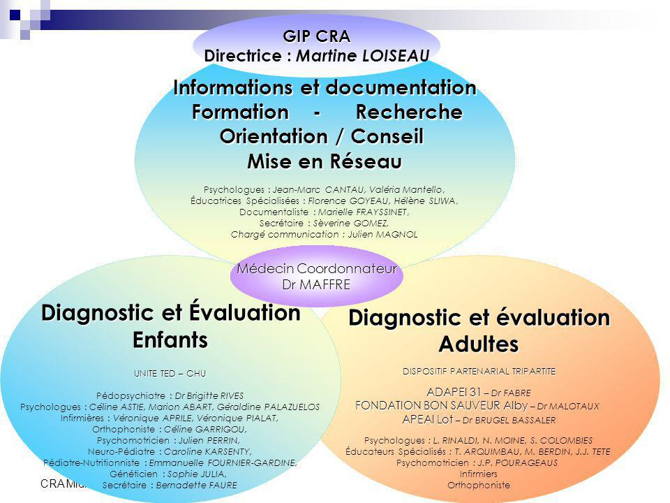 Diagnostic et Évaluation Enfants Diagnostic et évaluation Adultes