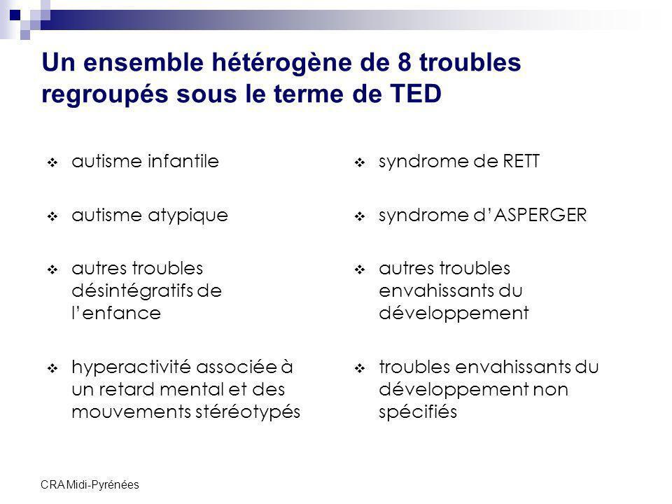 Un ensemble hétérogène de 8 troubles regroupés sous le terme de TED