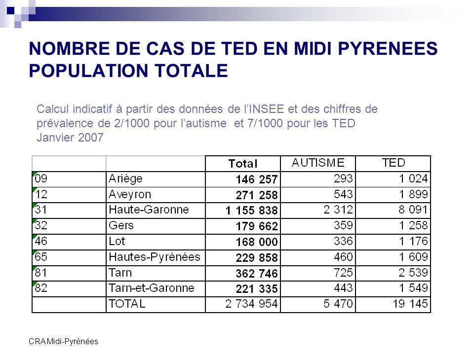 NOMBRE DE CAS DE TED EN MIDI PYRENEES POPULATION TOTALE