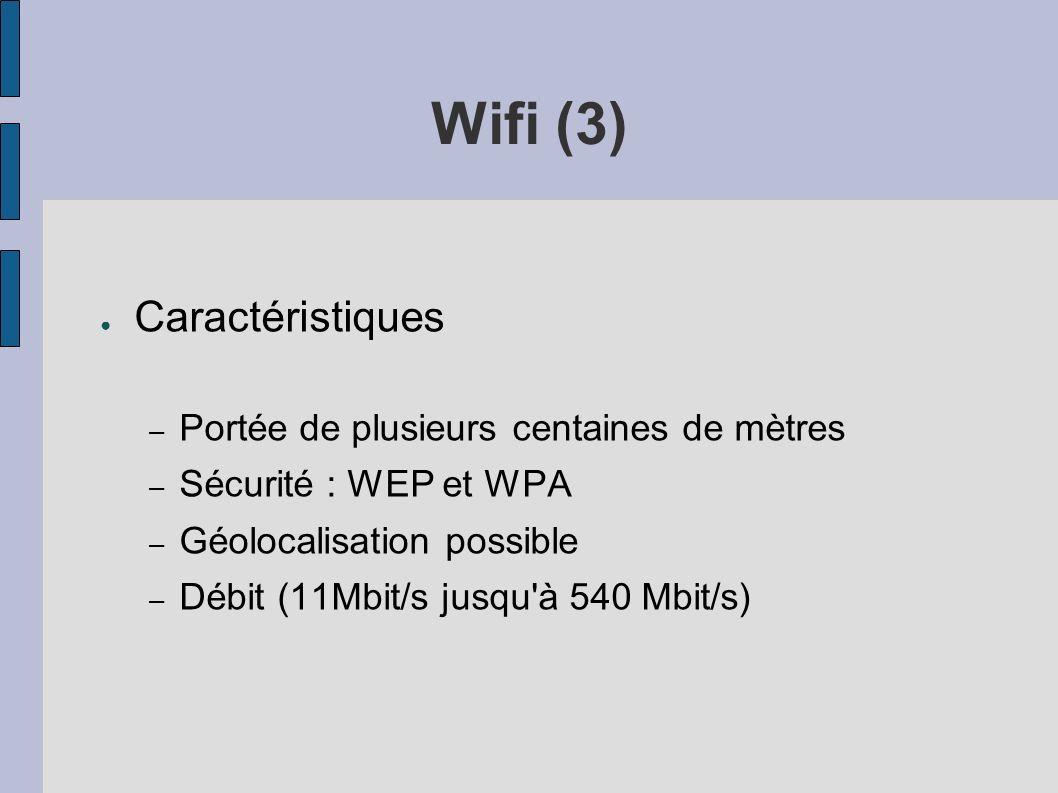 Wifi (3) Caractéristiques Portée de plusieurs centaines de mètres