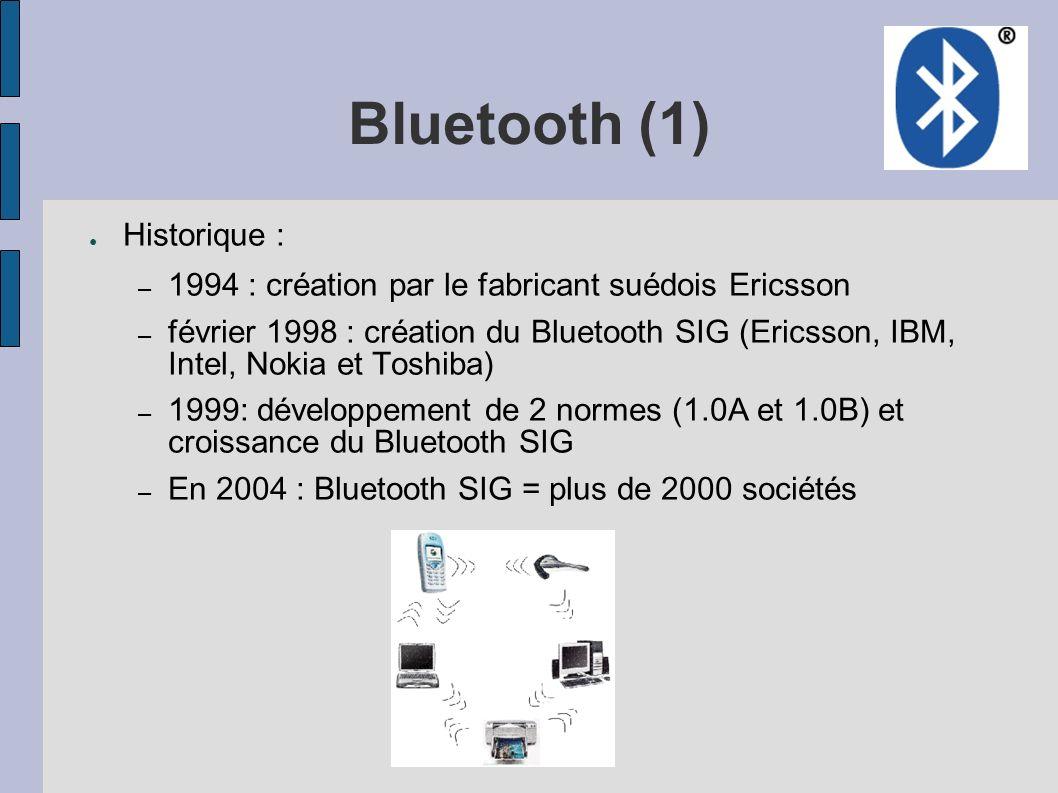 Bluetooth (1) Historique :
