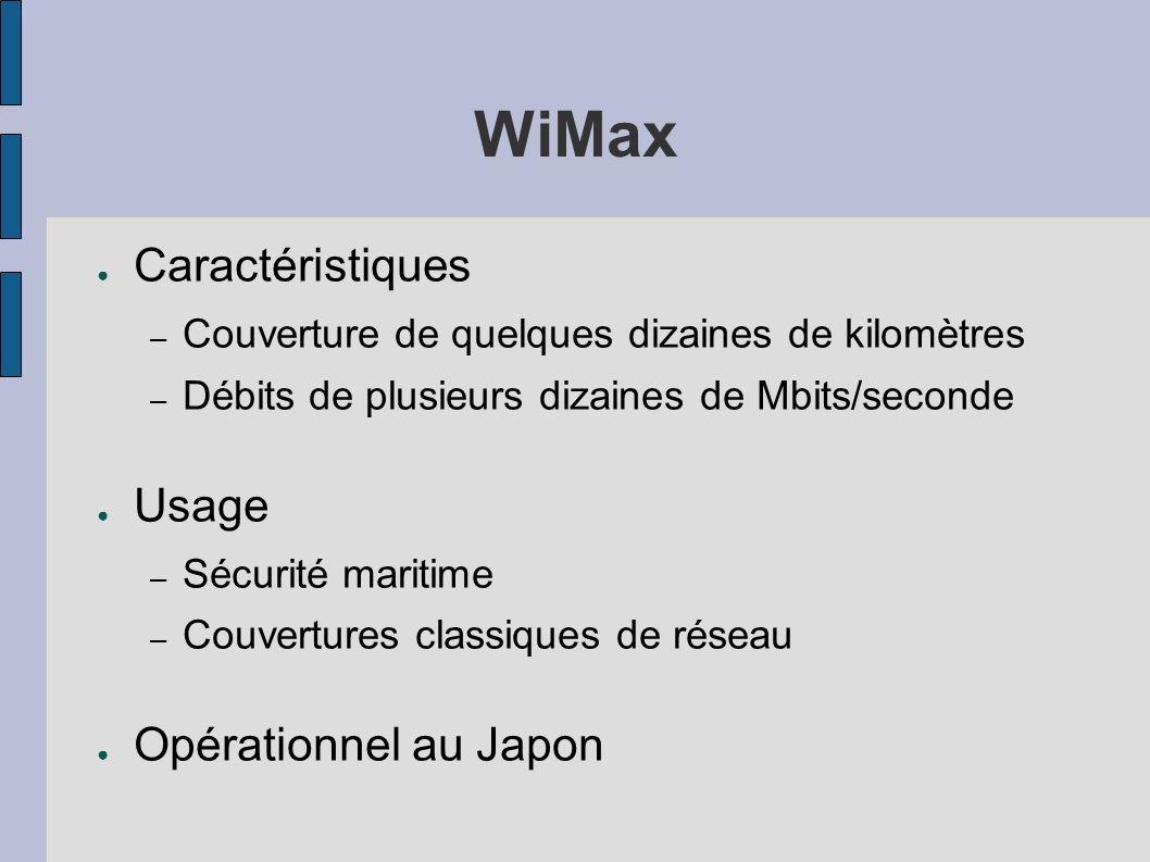 WiMax Caractéristiques Usage Opérationnel au Japon