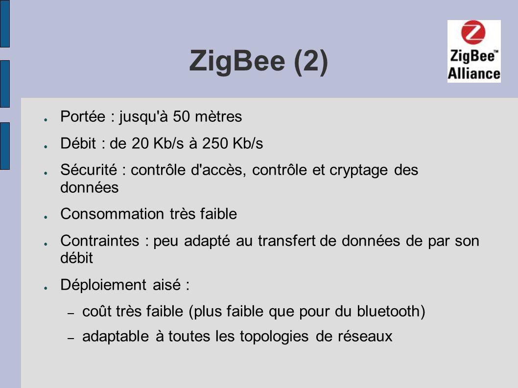 ZigBee (2) Portée : jusqu à 50 mètres Débit : de 20 Kb/s à 250 Kb/s