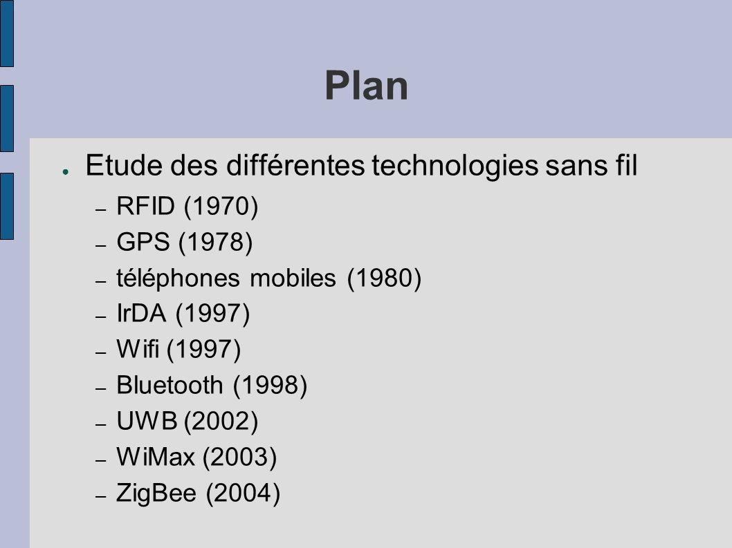 Plan Etude des différentes technologies sans fil RFID (1970)