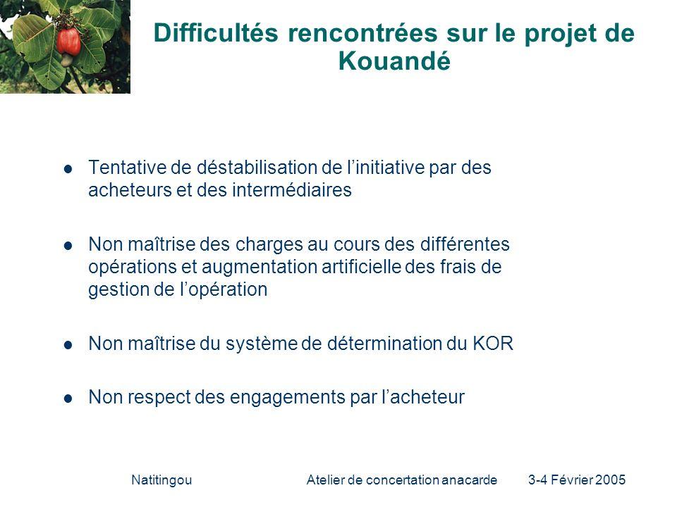 Difficultés rencontrées sur le projet de Kouandé
