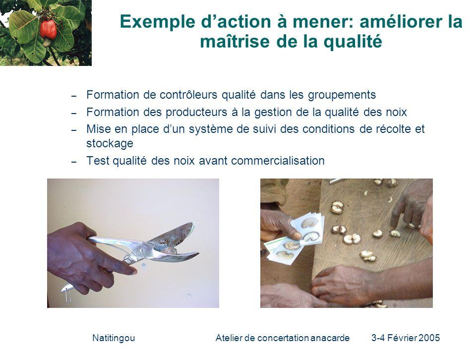 Exemple d'action à mener: améliorer la maîtrise de la qualité