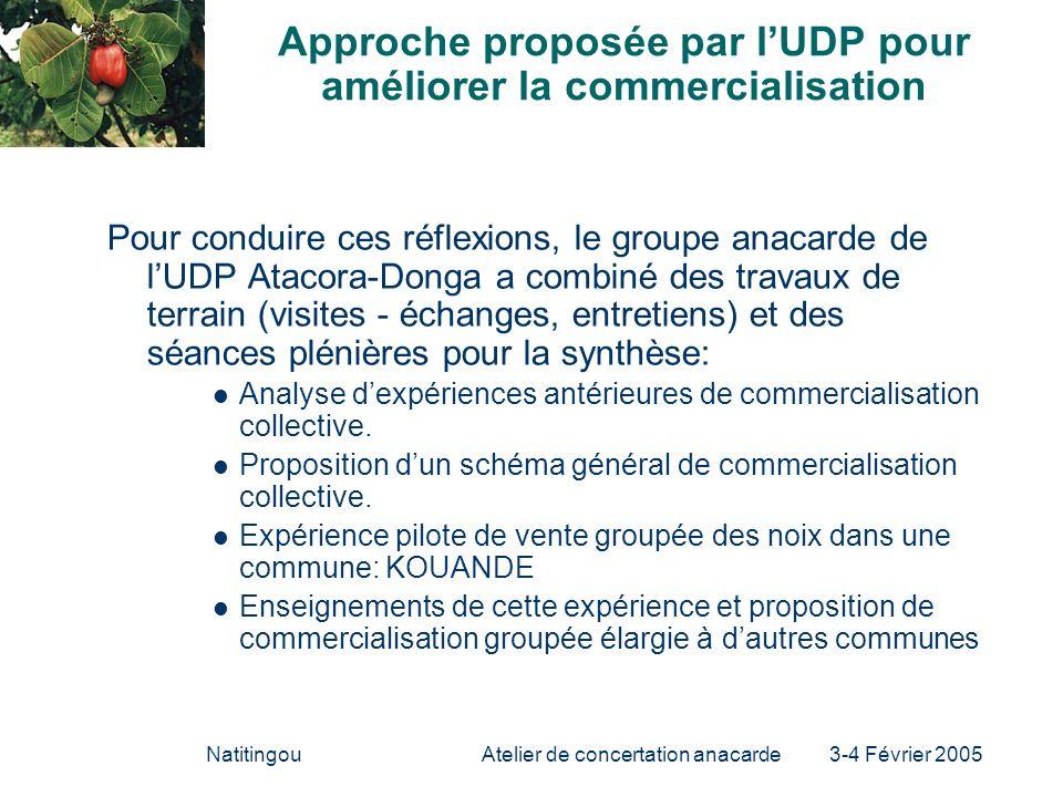 Approche proposée par l'UDP pour améliorer la commercialisation