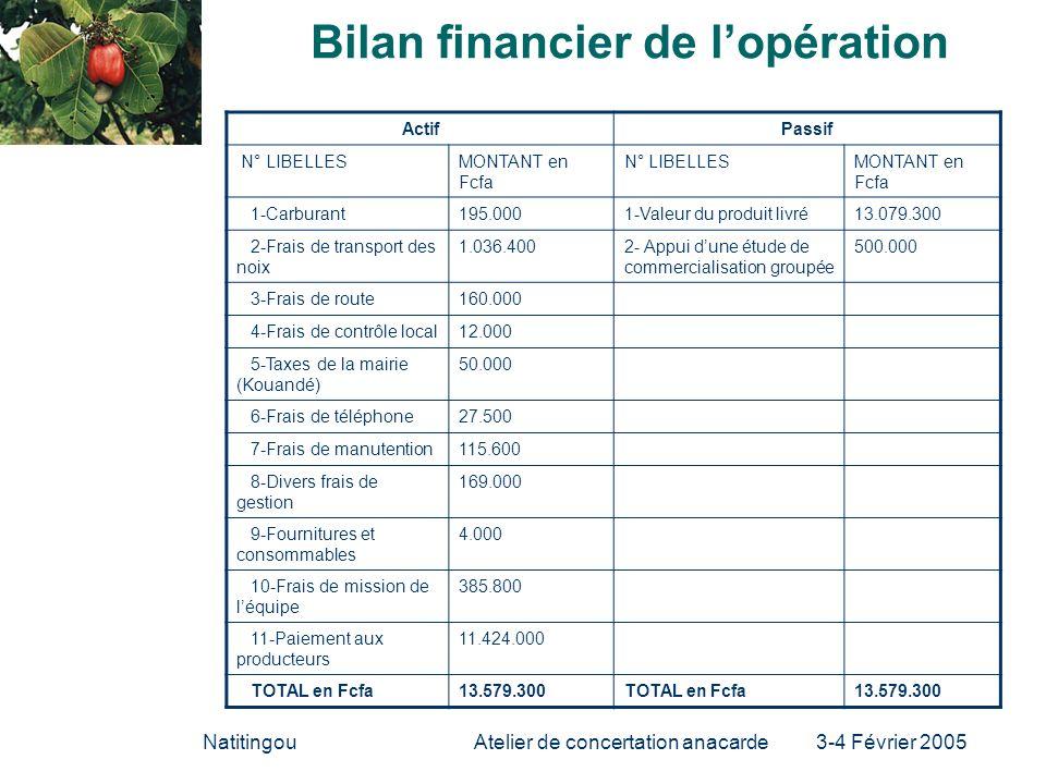Bilan financier de l'opération