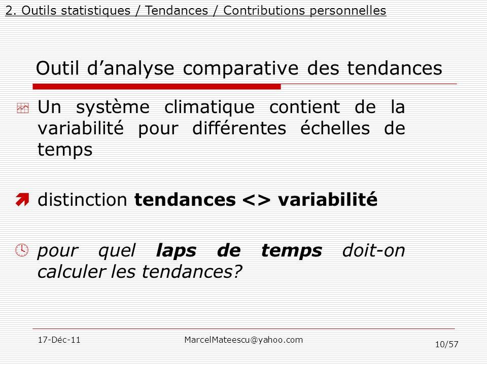 Outil d'analyse comparative des tendances