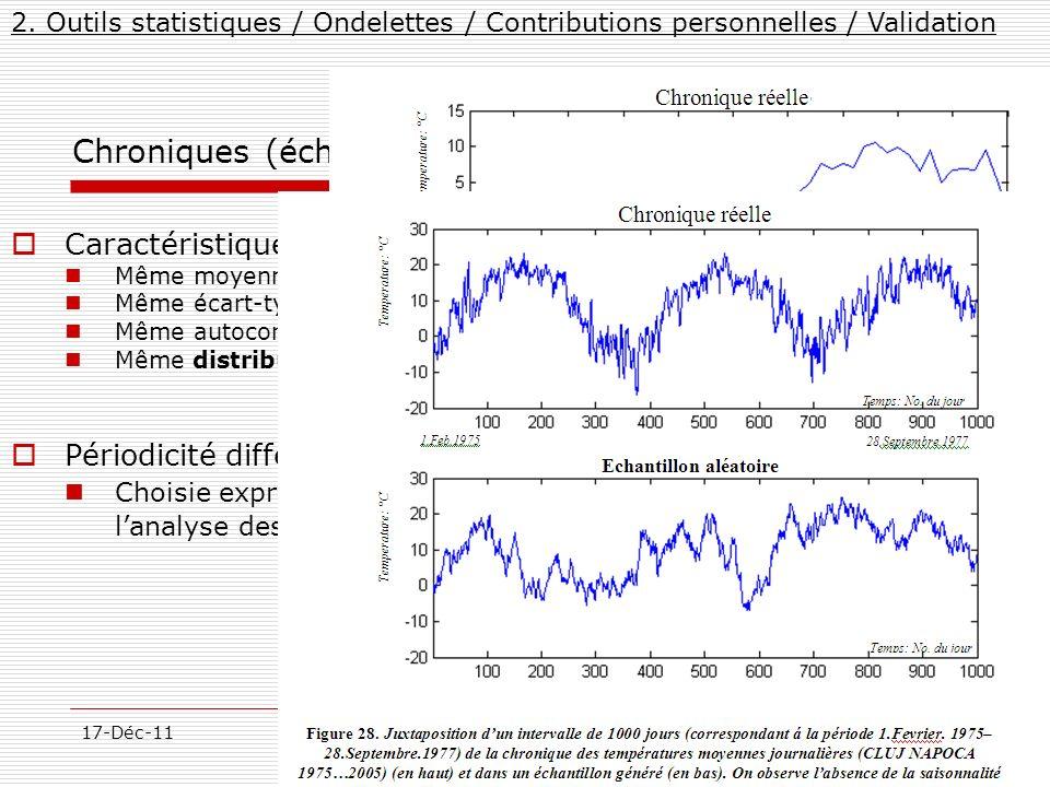 Chroniques (échantillons) générées par M.-H.