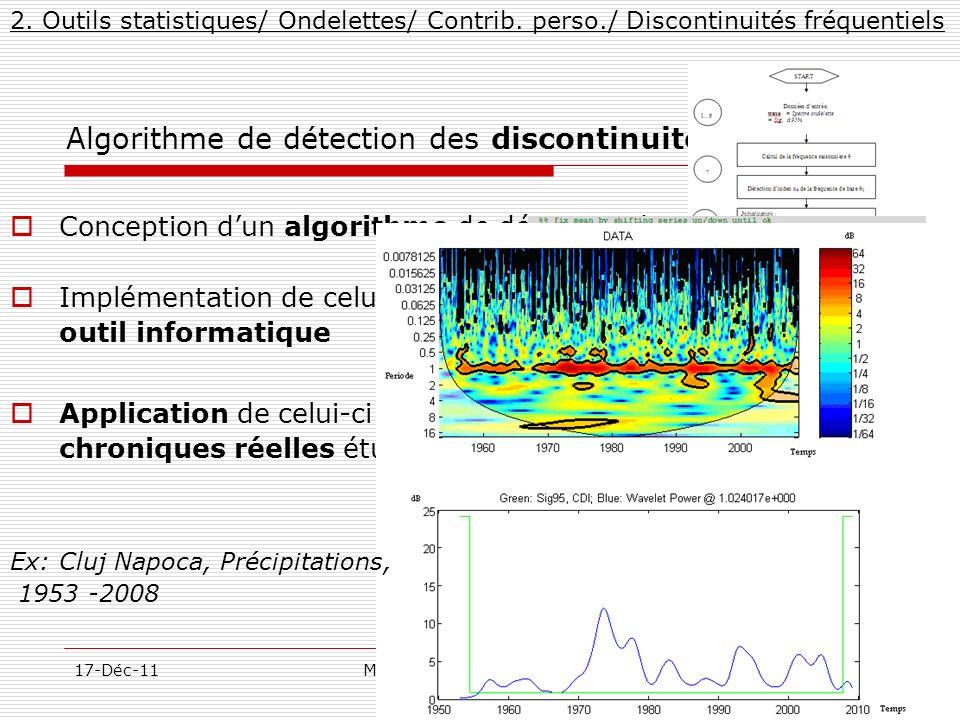 Algorithme de détection des discontinuités fréquentiels