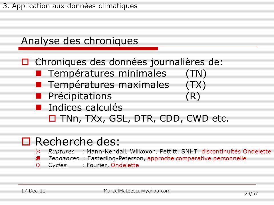 Analyse des chroniques