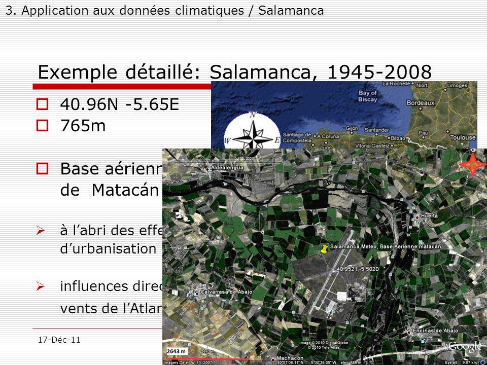 Exemple détaillé: Salamanca, 1945-2008