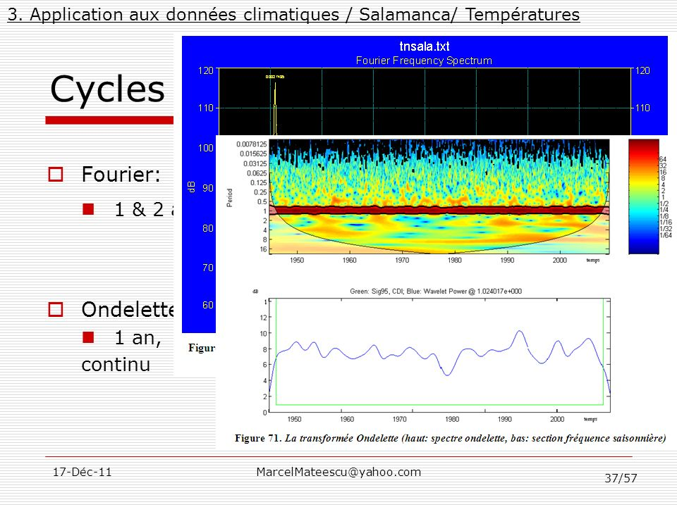 Cycles – Temperatures minimes