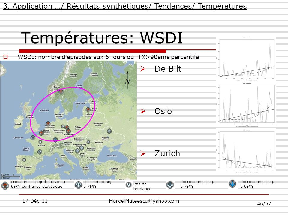 Températures: WSDI De Bilt Oslo Zurich