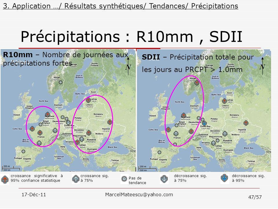 Précipitations : R10mm , SDII