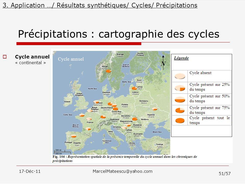 Précipitations : cartographie des cycles