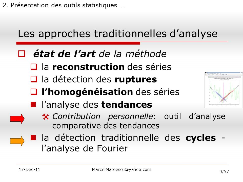 Les approches traditionnelles d'analyse