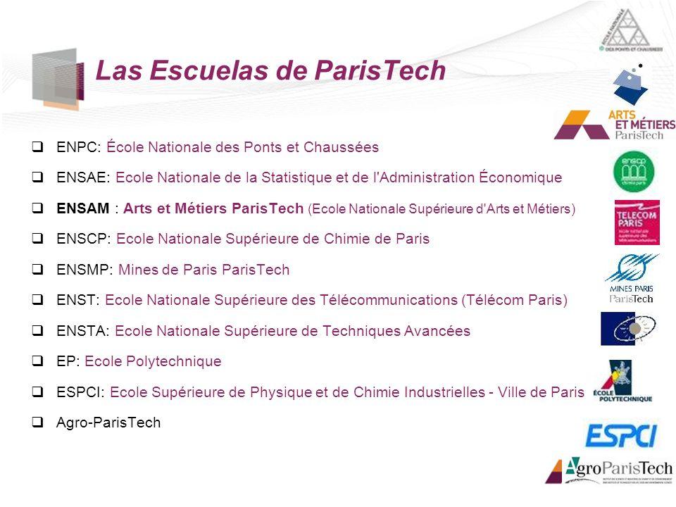 Las Escuelas de ParisTech