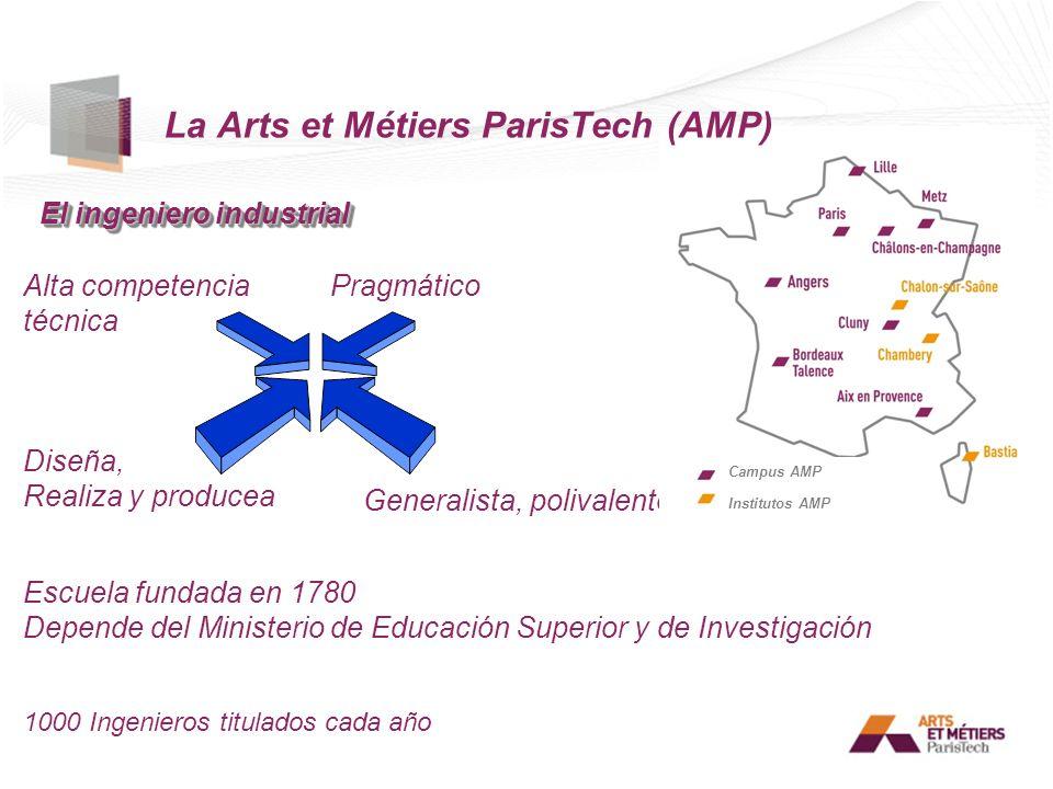 La Arts et Métiers ParisTech (AMP)