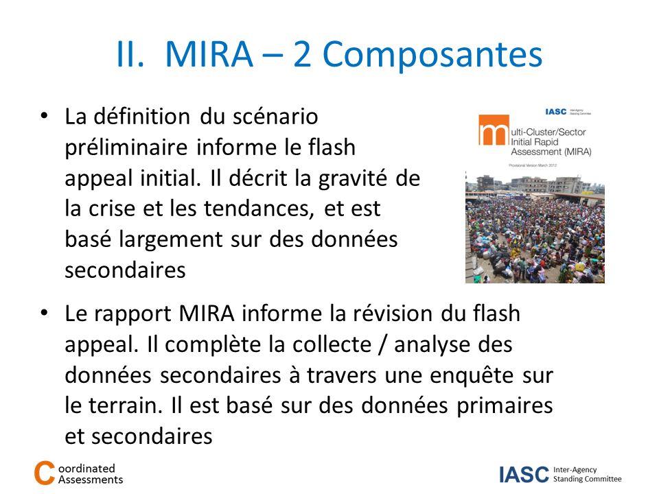 II. MIRA – 2 Composantes