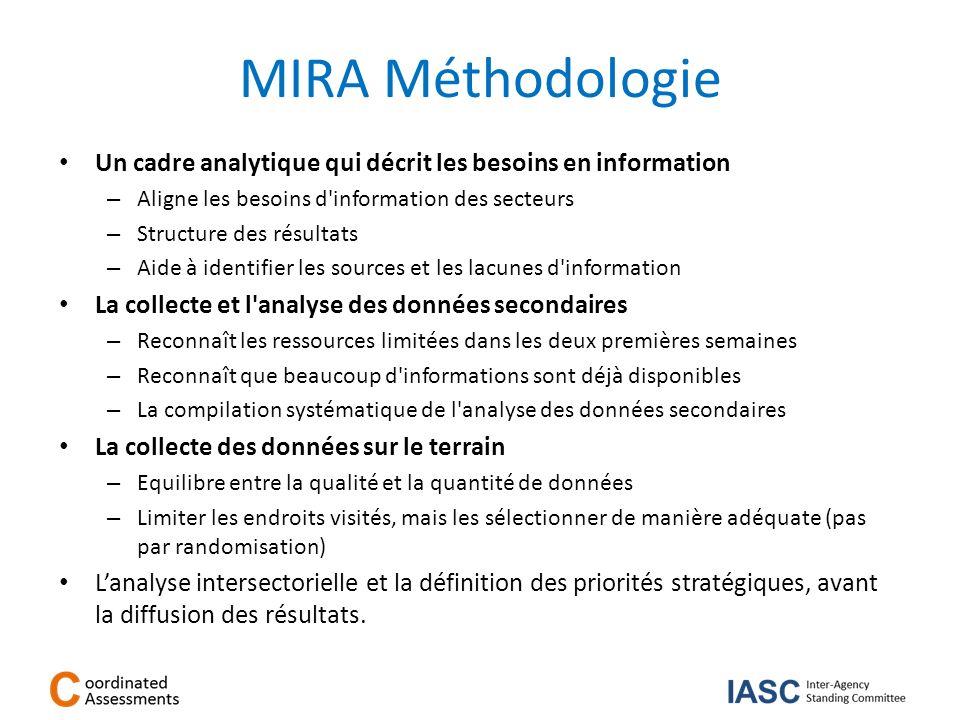 MIRA Méthodologie Un cadre analytique qui décrit les besoins en information. Aligne les besoins d information des secteurs.