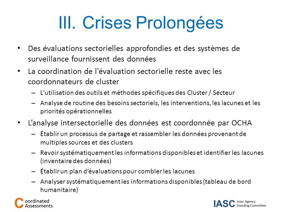 III. Crises ProlongéesDes évaluations sectorielles approfondies et des systèmes de surveillance fournissent des données.
