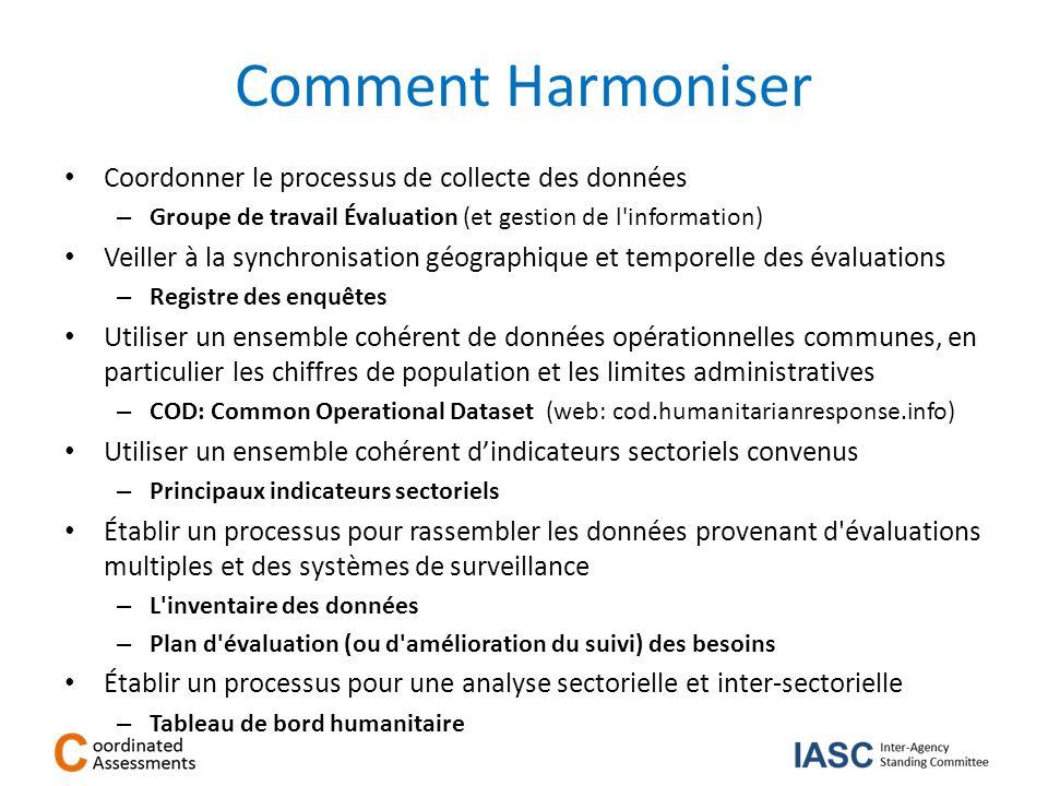 Comment Harmoniser Coordonner le processus de collecte des données