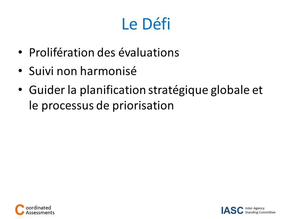 Le Défi Prolifération des évaluations Suivi non harmonisé