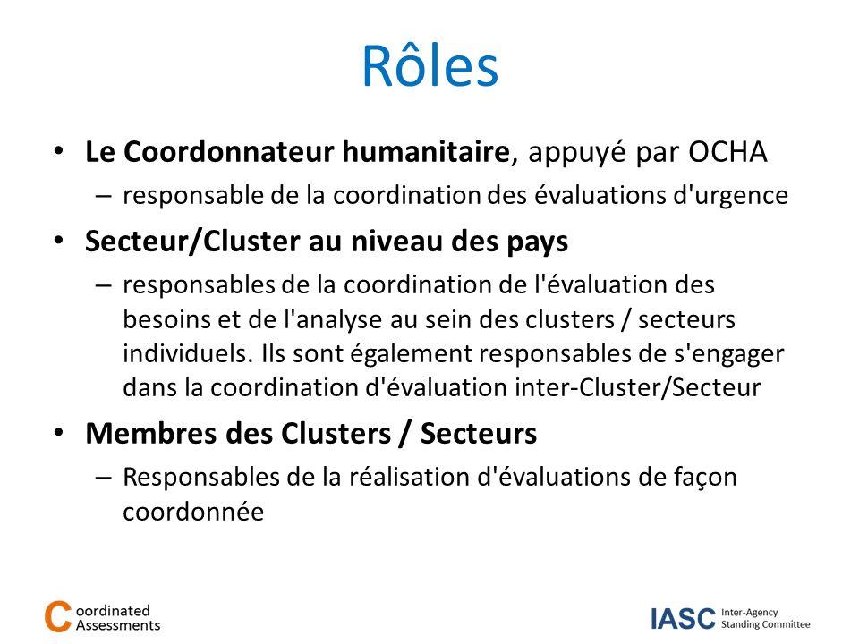 Rôles Le Coordonnateur humanitaire, appuyé par OCHA