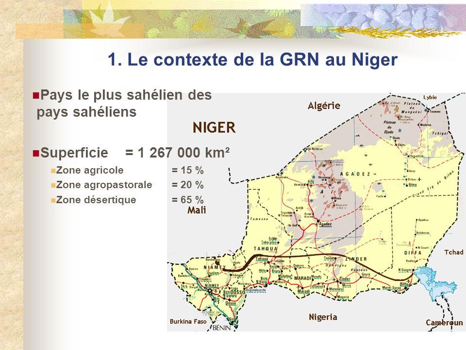 1. Le contexte de la GRN au Niger