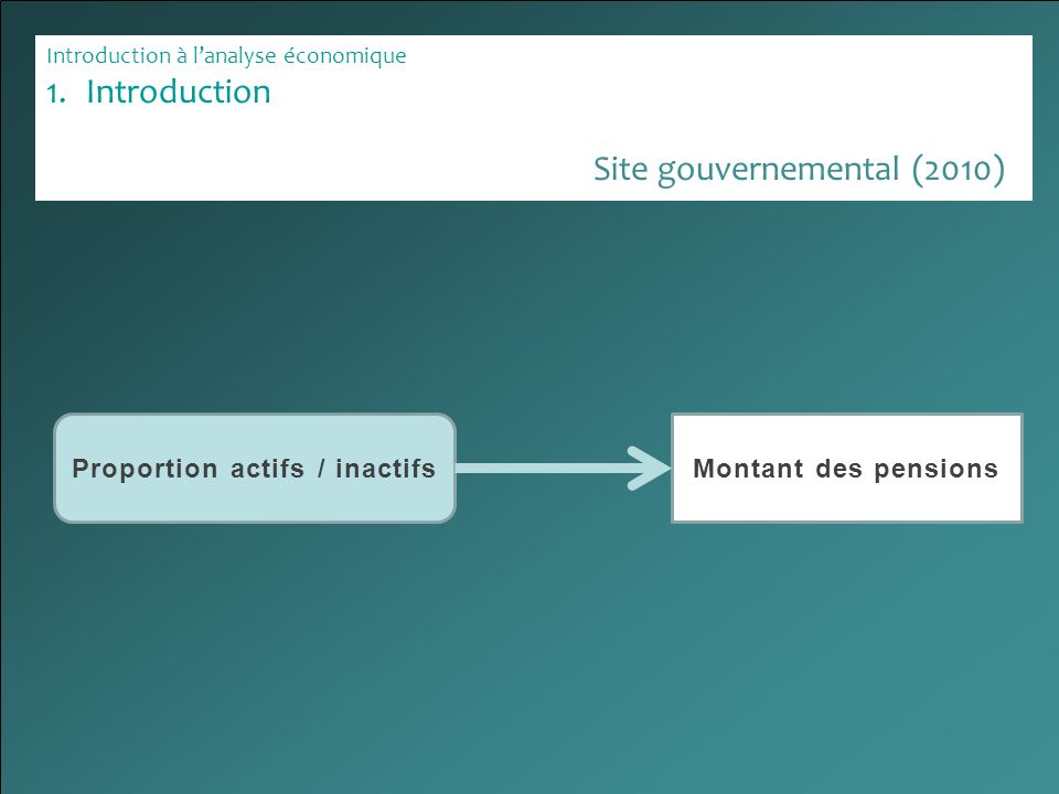 Proportion actifs / inactifs