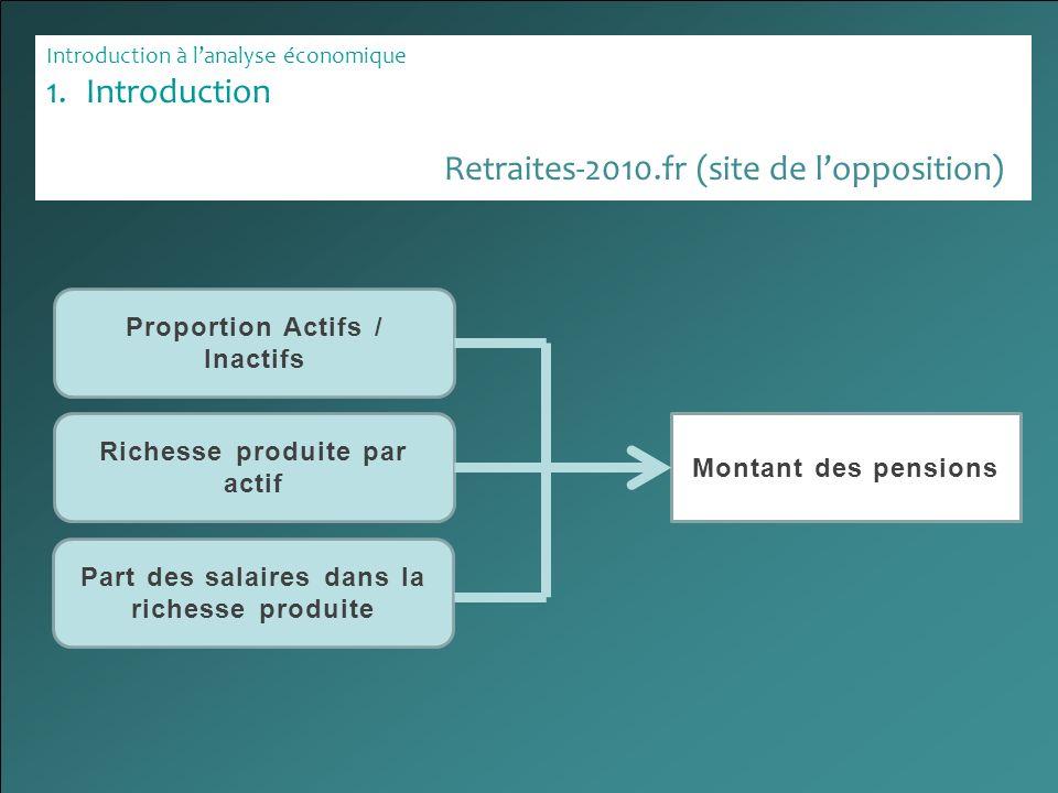 Retraites-2010.fr (site de l'opposition)