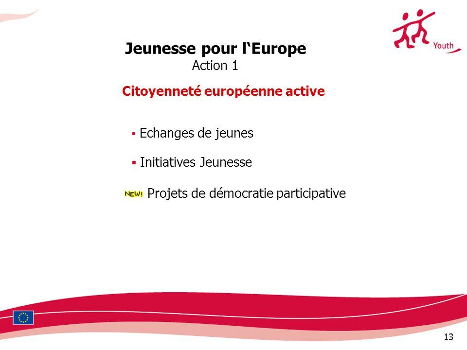 Jeunesse pour l'Europe Citoyenneté européenne active