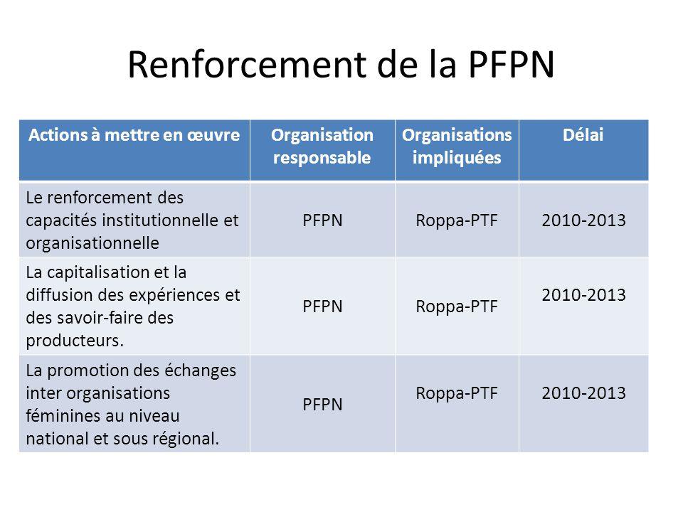 Renforcement de la PFPN