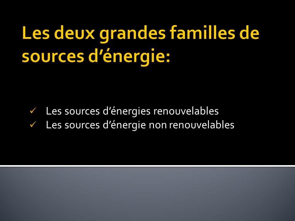 Les deux grandes familles de sources d'énergie: