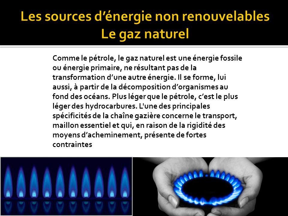 Les sources d'énergie non renouvelables Le gaz naturel