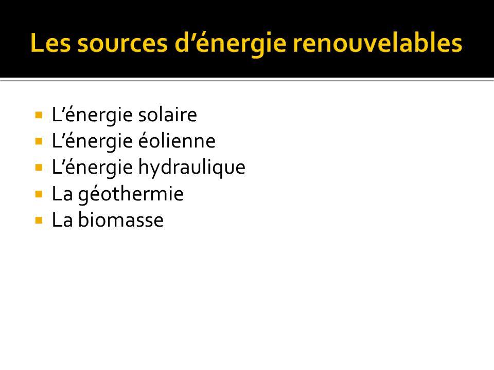 Les sources d'énergie renouvelables
