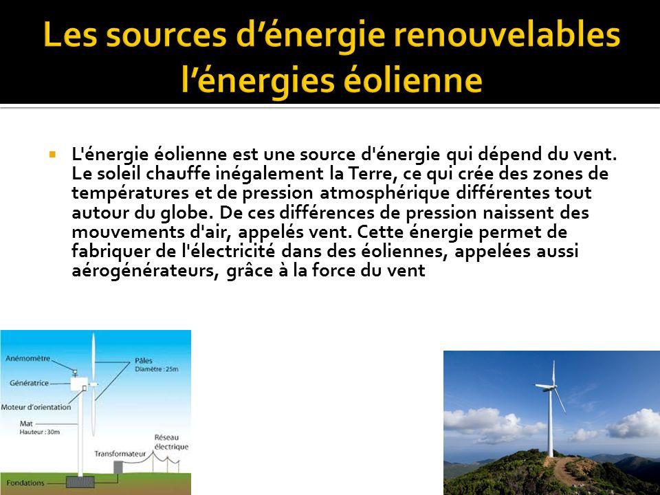Les sources d'énergie renouvelables l'énergies éolienne