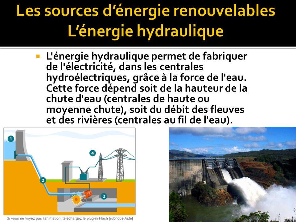 Les sources d'énergie renouvelables L'énergie hydraulique