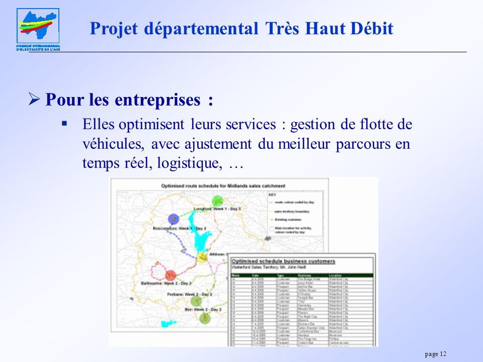 Projet départemental Très Haut Débit
