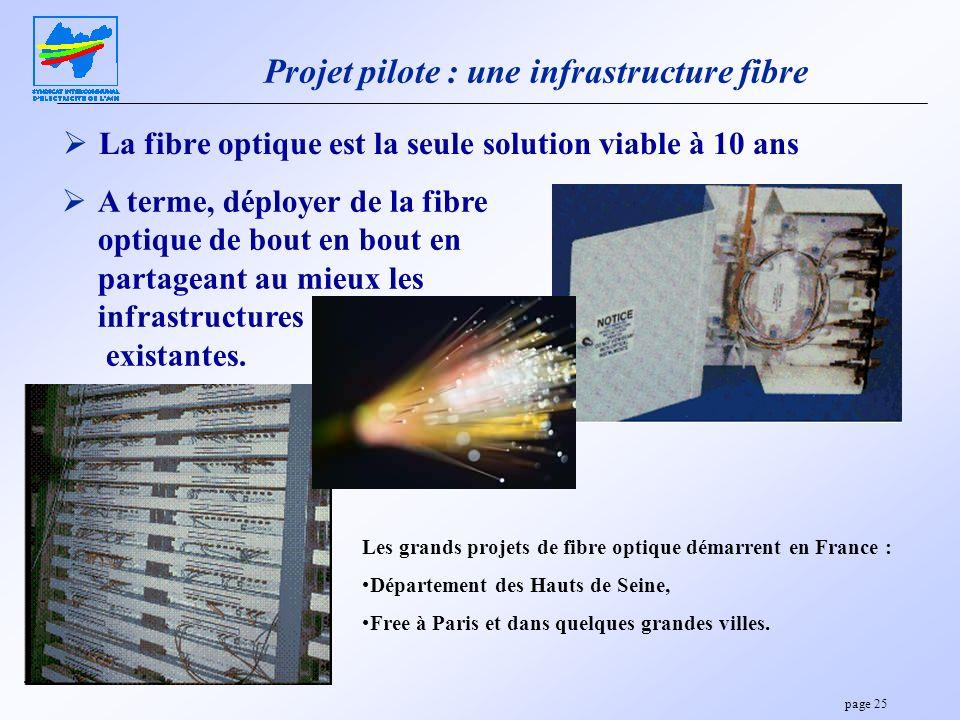 Projet pilote : une infrastructure fibre