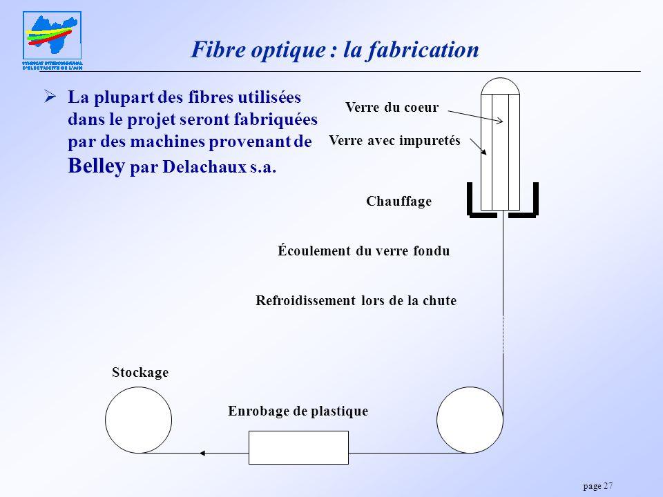 Fibre optique : la fabrication
