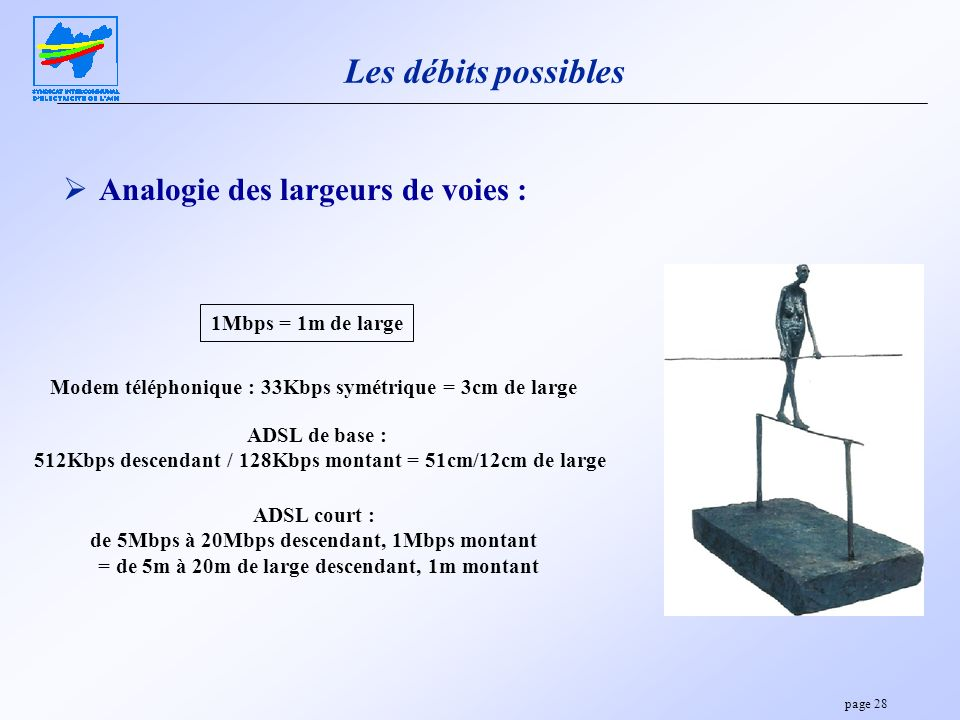 Modem téléphonique : 33Kbps symétrique = 3cm de large