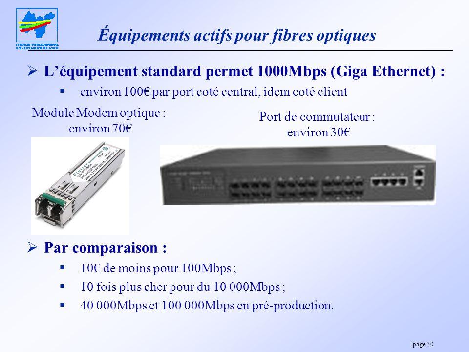 Équipements actifs pour fibres optiques