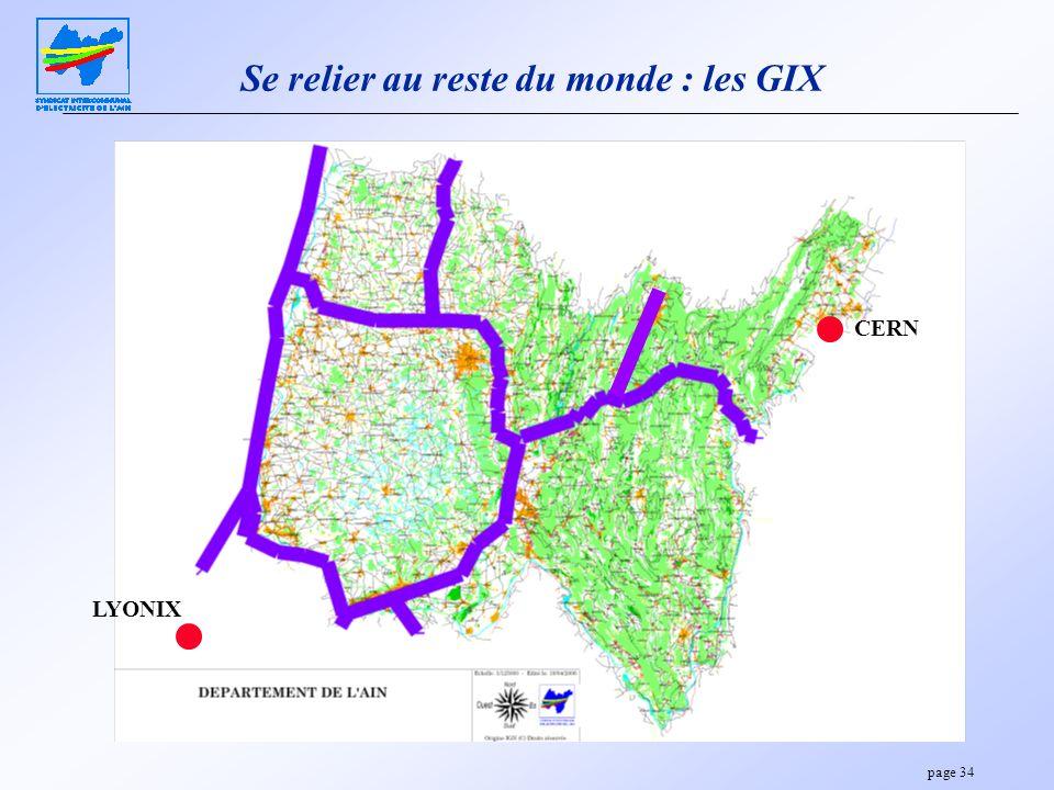Se relier au reste du monde : les GIX