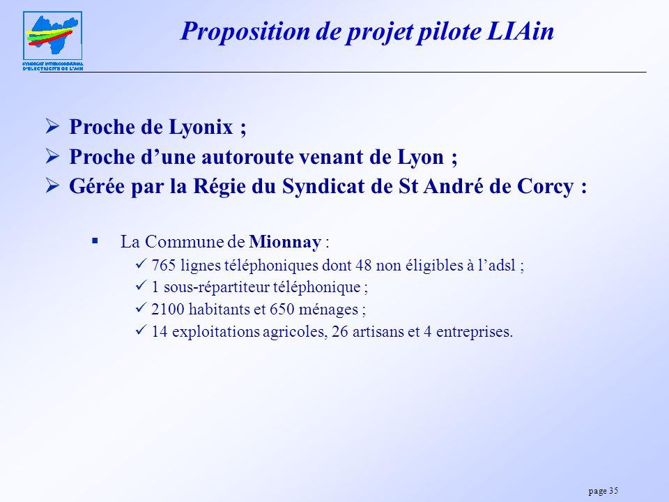 Proposition de projet pilote LIAin