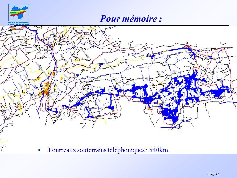 Pour mémoire : Fourreaux souterrains téléphoniques : 540km