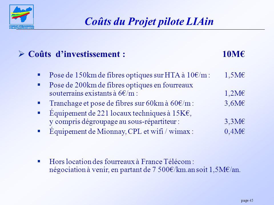 Coûts du Projet pilote LIAin